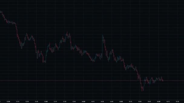 Grafik der Kryptowährung online. Die Notierungen der Aktien beider Unternehmen an der Börse. Börsendiagramm von Ethereum. Blick auf die App auf dem Bildschirm des Laptops oder PCs