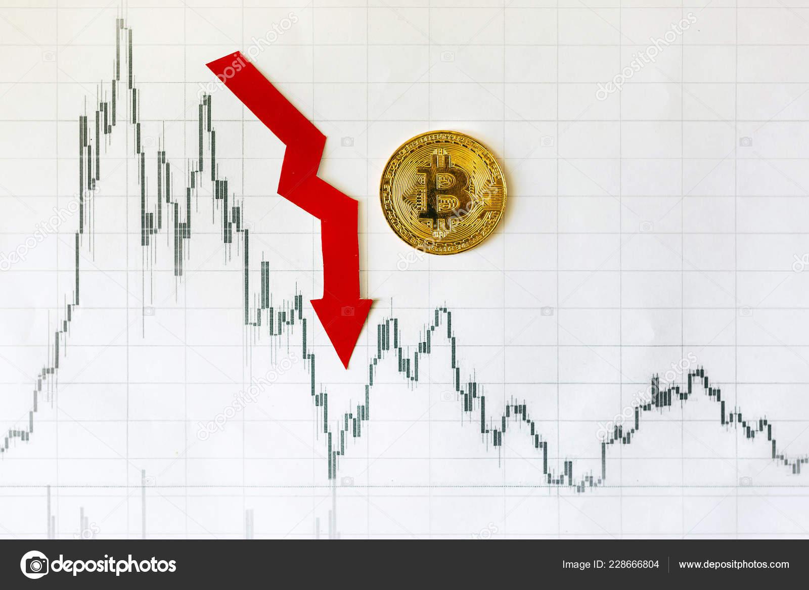 bitcoin vs arany diagram merkur btc