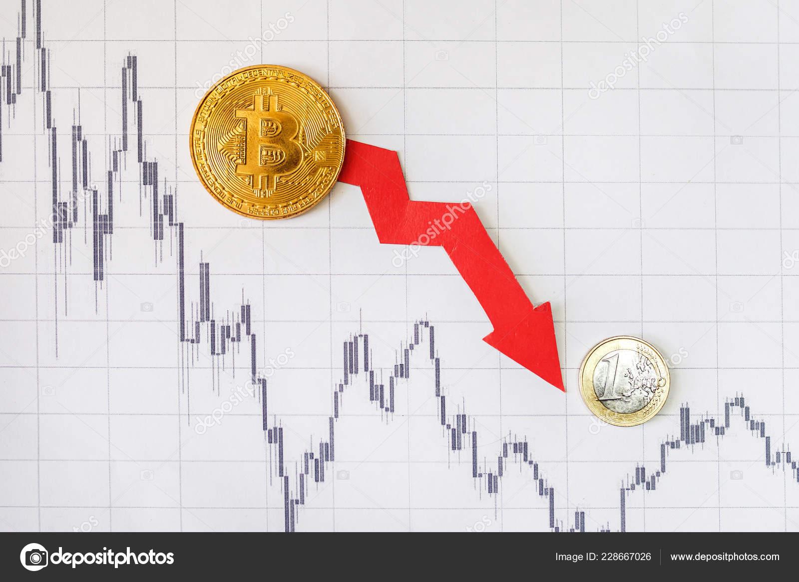 валютная биржа онлайн торги как участвовать