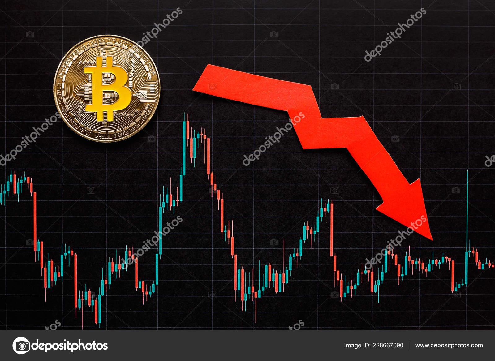 Depreciation Virtual Money Bitcoin Red Arrow Silver Bitcoin
