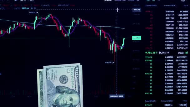 Der Preis des Geldes an der Chartbörse, Arbeit auf dem Devisenmarkt und Forex.Preisanalyse.Lot mit US-Dollar Hand in Hand vor dem Handelspreis Chart.Neuberechnung des Geldes in US-Dollar.