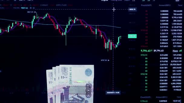 Sok orosz rubel a kezében, mielőtt a kereskedési ár chart. A pénz újraszámítása orosz rubelben. Az ár a pénz a chart csere, a munka a devizapiacon és a Forex.Price elemzés