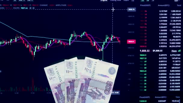 Lot with Russian hands in hand before the trading price chart. Recalculation of money in Russian rubles. The price of money on the chart exchange, work on the currency market and Forex.Price analysis