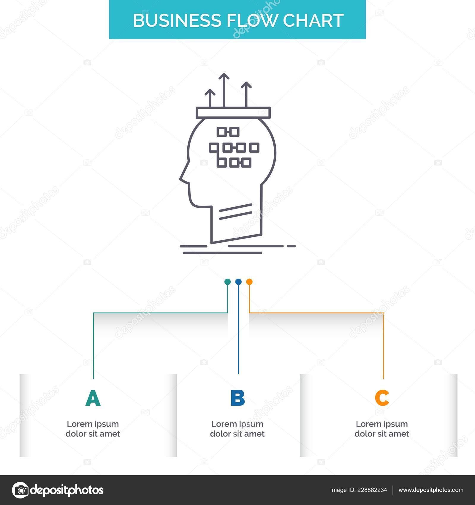 Algorithm Brain Conclusion Process Thinking Business Flow