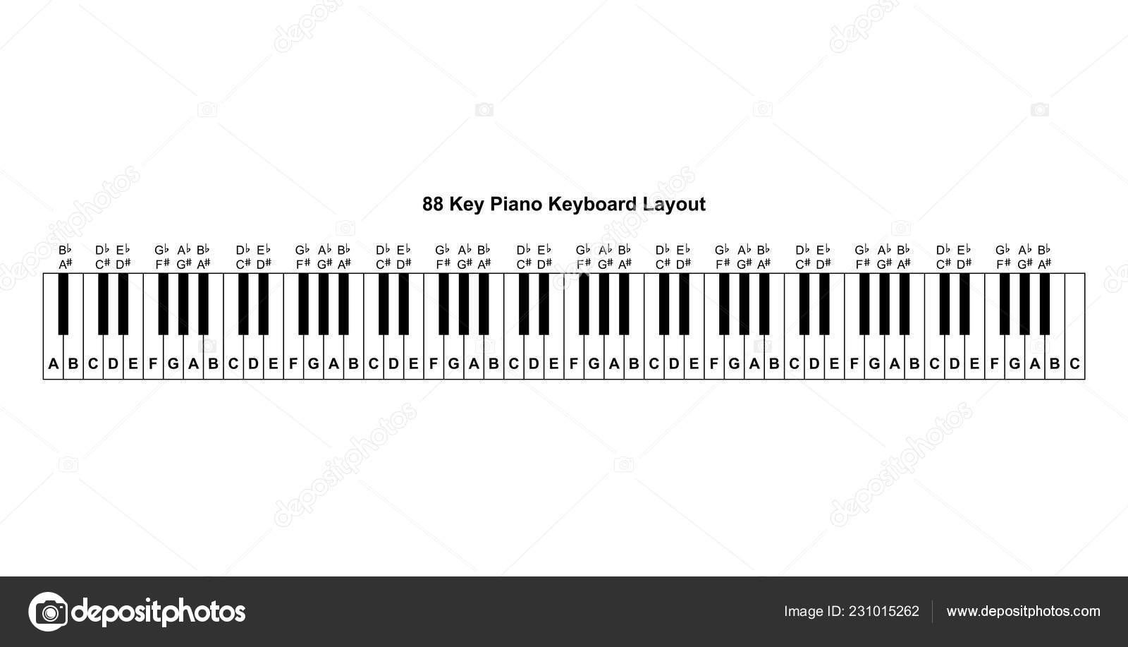 Pleasant Piano Keyboard Diagram Piano Keyboard Layout Background Vector Wiring 101 Ferenstreekradiomeanderfmnl