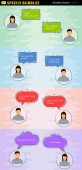 Osnova projevu bubliny, sociální média Chat, upravitelná stopa, konverzace