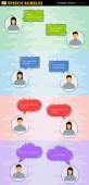 Speech bubbles, Social Media Chat, Editable stroke outline, Conversation