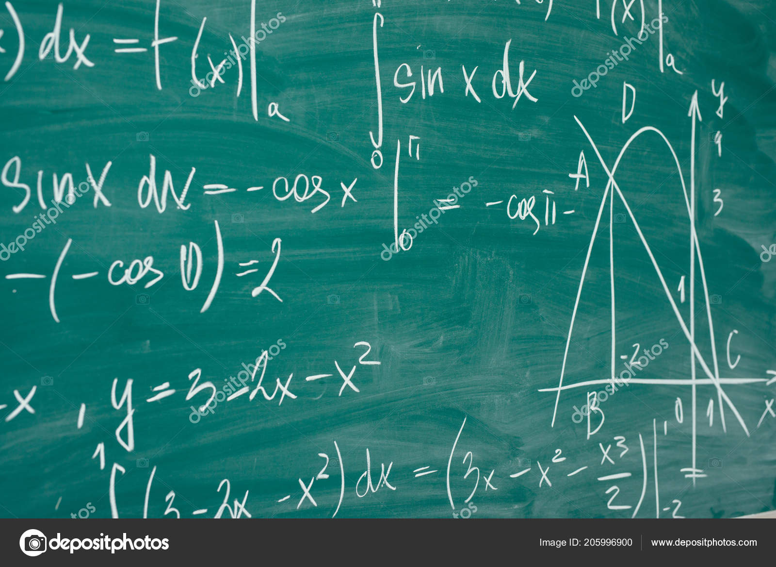 Math class. Algebra. The formulas are written on the school board ...