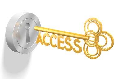 3D key concept - access
