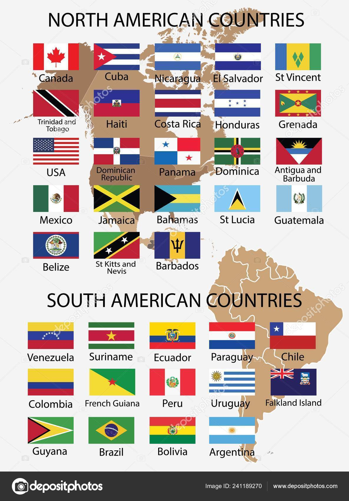 North American Countries Flags South American Countries ...