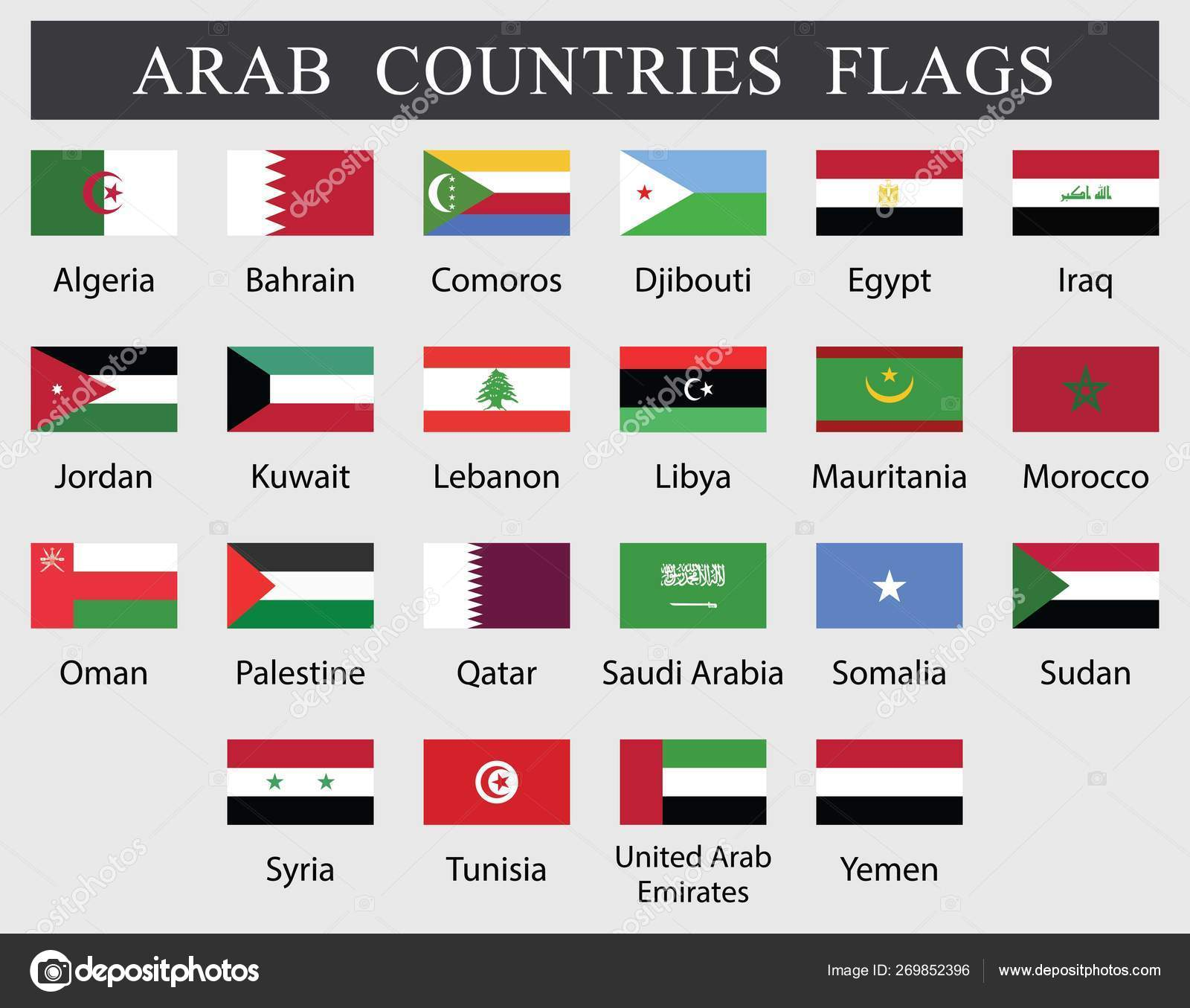Picture of: ᐈ Flag Of Arab Countries Stock Images Royalty Free Arab Countries Flags Vectors Download On Depositphotos