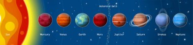 Planets of the solar system, sun, Mercury, Venus, Earth, Moon, Mars, Jupiter, Saturn, Uranus, Neptune, infographic showing the planets within our solar system, the magnitudes and dimensions are not to scale