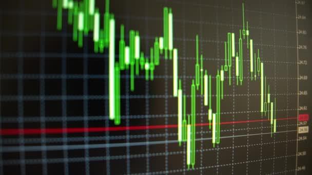 Monitor mit einer Grafik fallender Ölpreise, globaler Krise, Börsenhandel, Kerzen auf dunklem Hintergrund