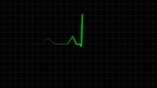 Electrocardiogram screen 2D animation heart pulse