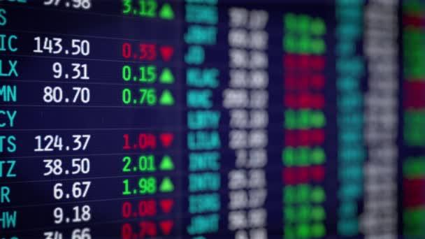 Akciový trh. Akcie jsou obchodovány na burze