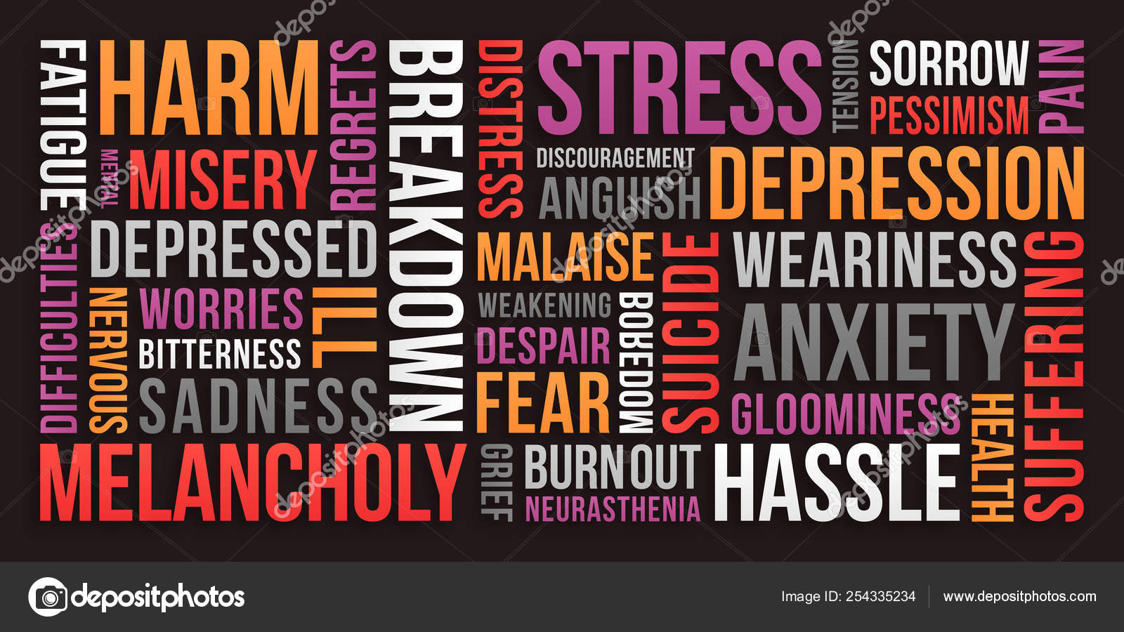 Stress Depression Anxiety Word Cloud Stock Vector C Jerome Cronenberger 254335234
