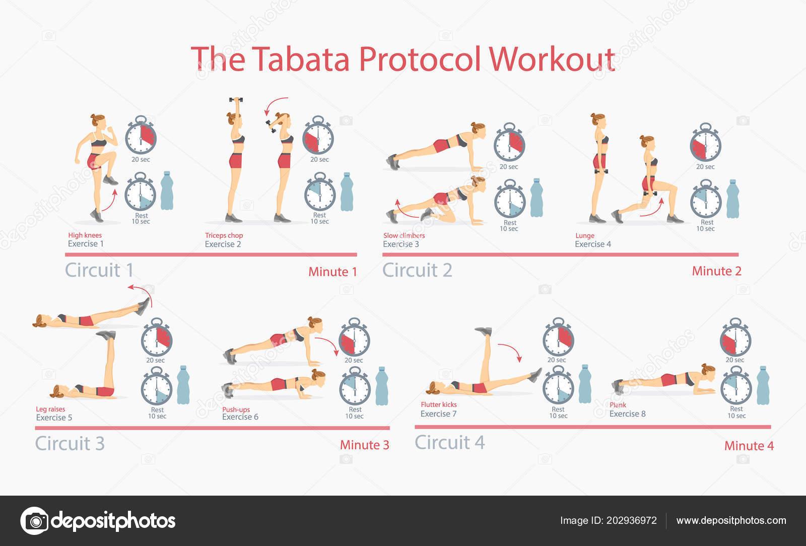 Circuito Tabata : Tabata protocol workout poster vector illustration u vettoriali
