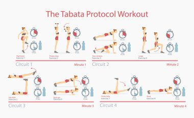Tabata Protocol Workout Poster Vector Illustration