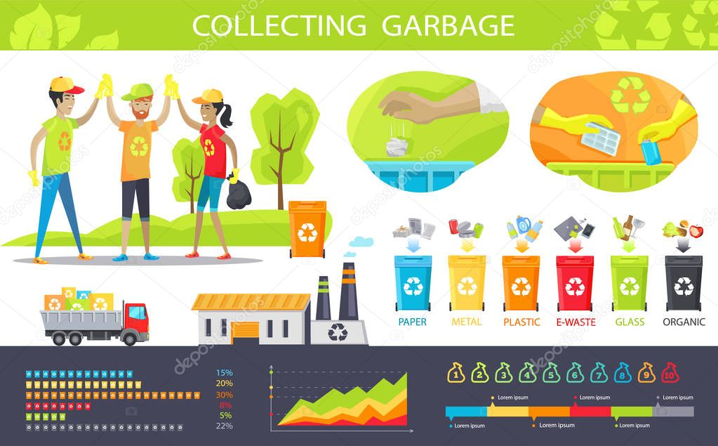 Collecting Garbage and Statistical Charts Set