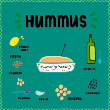 Hummus recipe illustration traditional arabic cuisine hand drawn in cartoon style