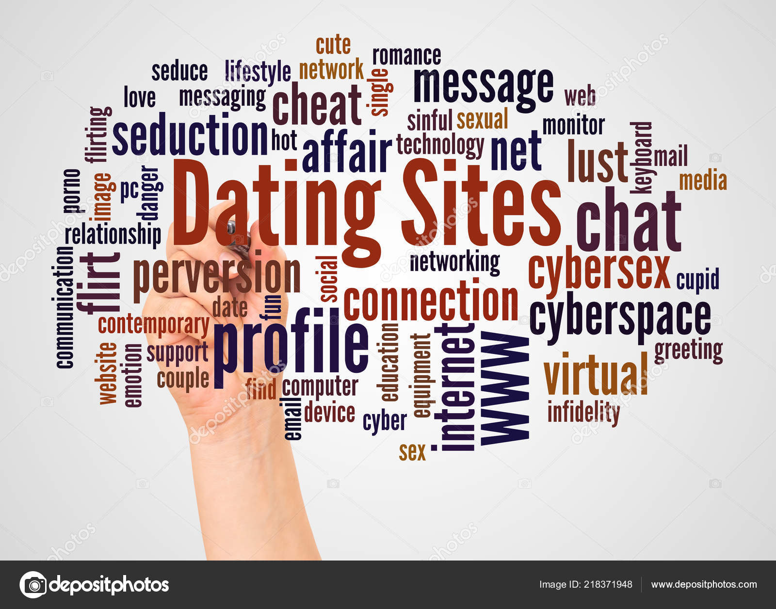 Cyber Dating sites