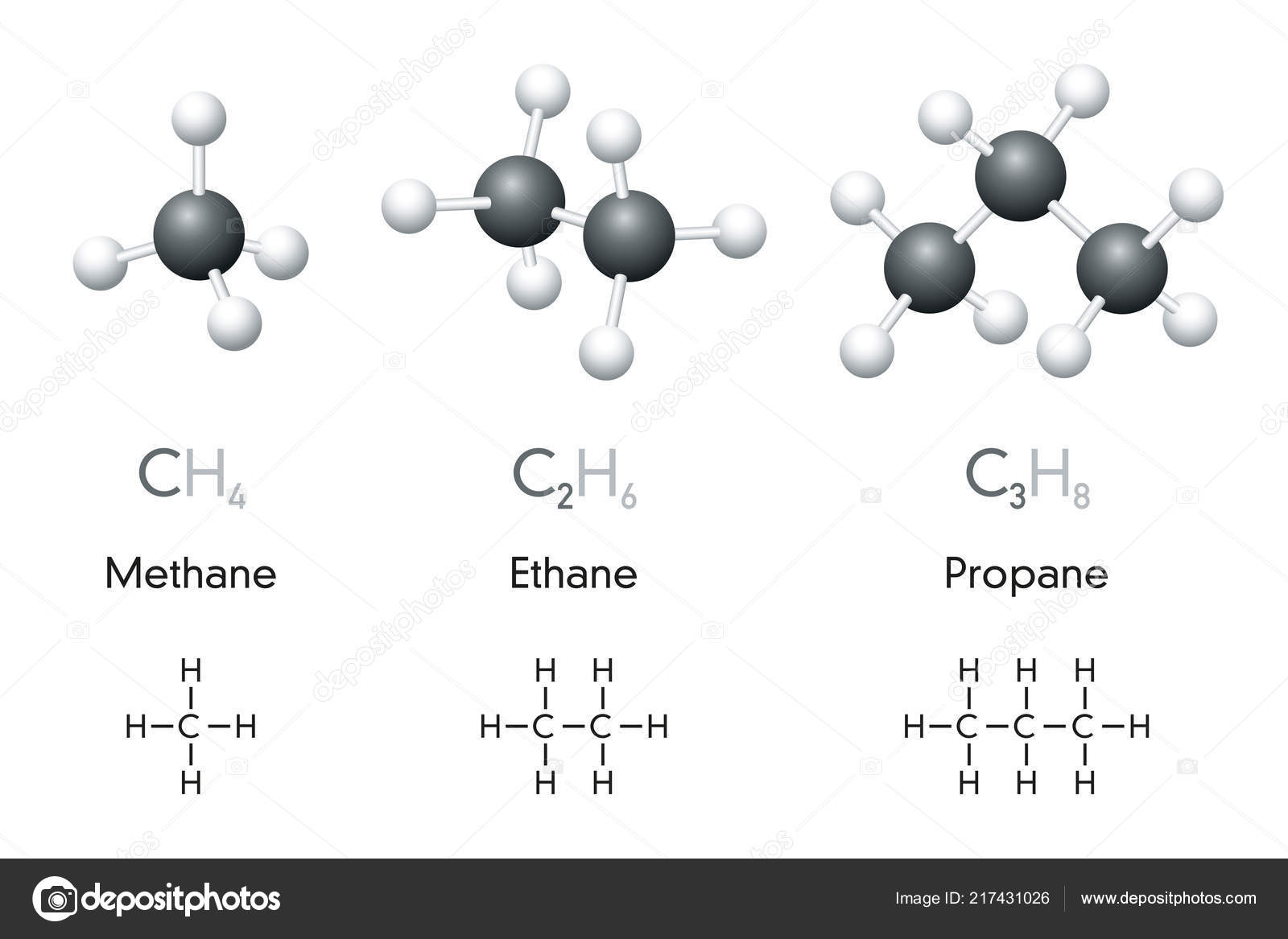 Methan Ethan Propan Molekül Kugel Und Peitsche Modelle Und