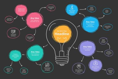 Hand drawn infographic for mind map visualization template with light bulb as a main symbol, colorful circles and icons - dark version. Easy to use for your design or presentation.