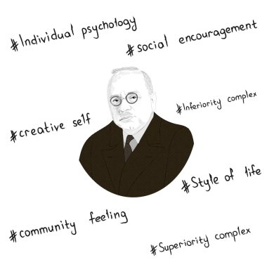 Portrait of Alfred Adler. Key concepts in the form of hashtags.