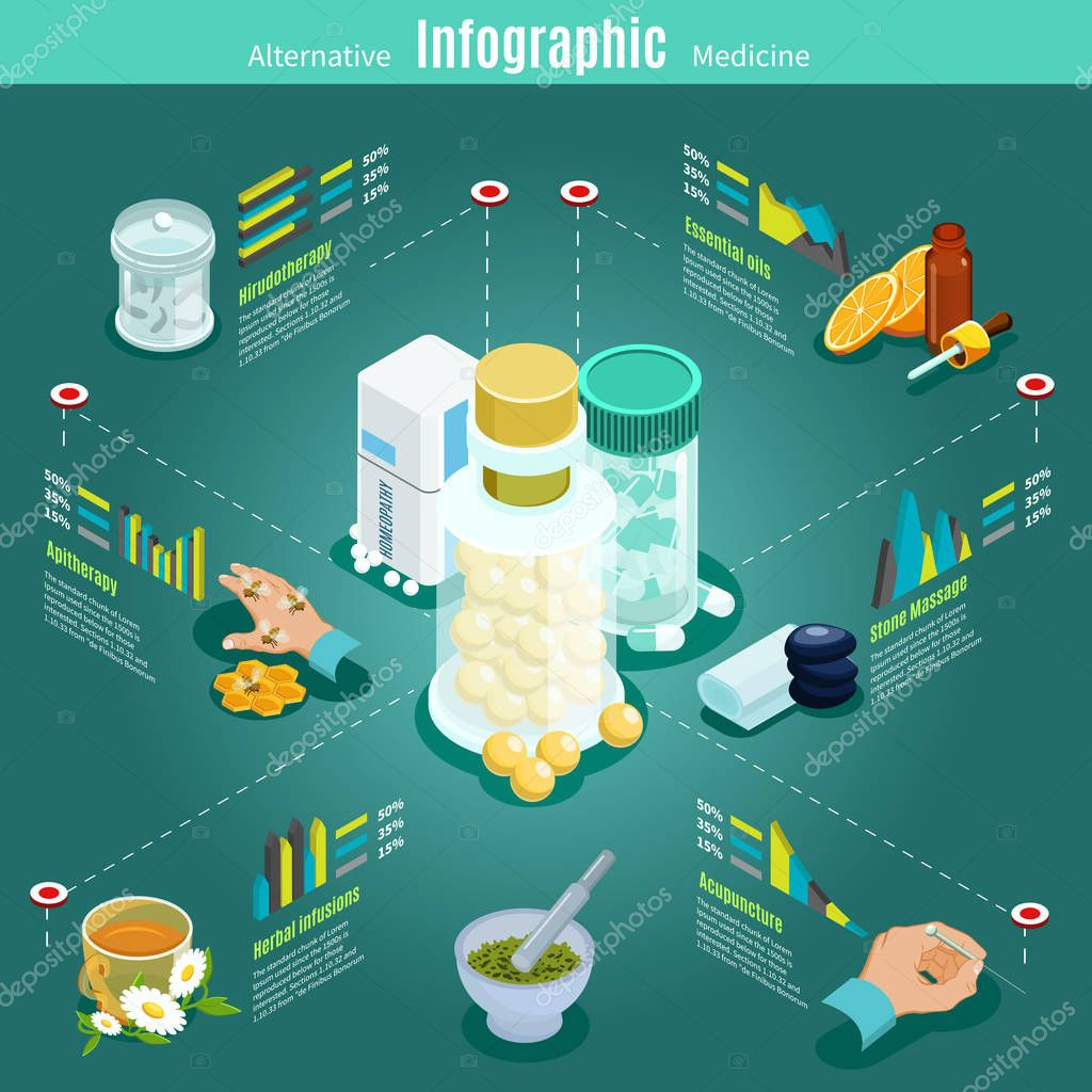Isometric Alternative Medicine Infographic Template