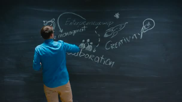 Time-Lapse of the Young Man Drawing on Blackboard Inspirational Keywords for Business Start-up. Colorful Drawings with Bits of Wisdom.