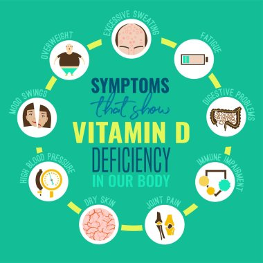 Vitamin D deficiency icons
