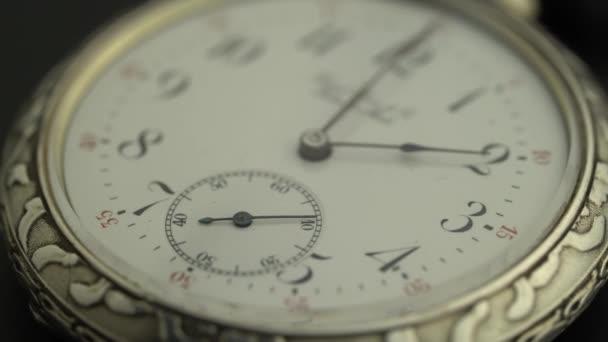 Antique clock dial close-up