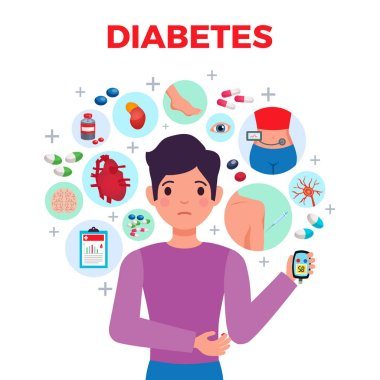 Diabetes Composition Poster