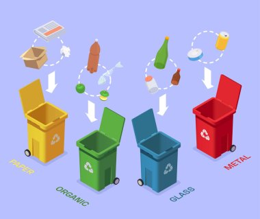 Waste Separating Bins Composition