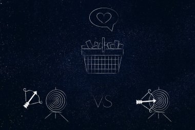 successful or unsuccessful marketing for yout target market conceptual illustration: full shopping cart with posiitve feedback icon with missed vs hit targets below