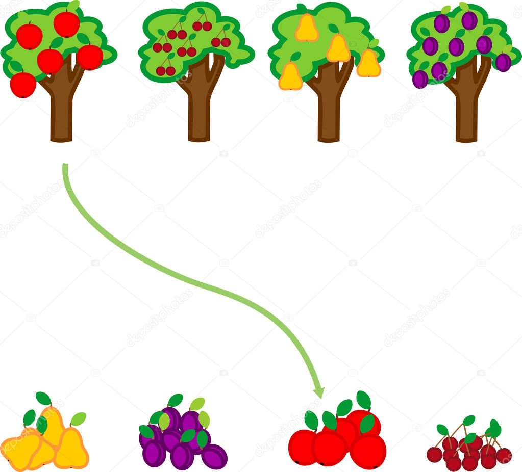 Maze game for children of preschool age. Fruit trees and their harvest