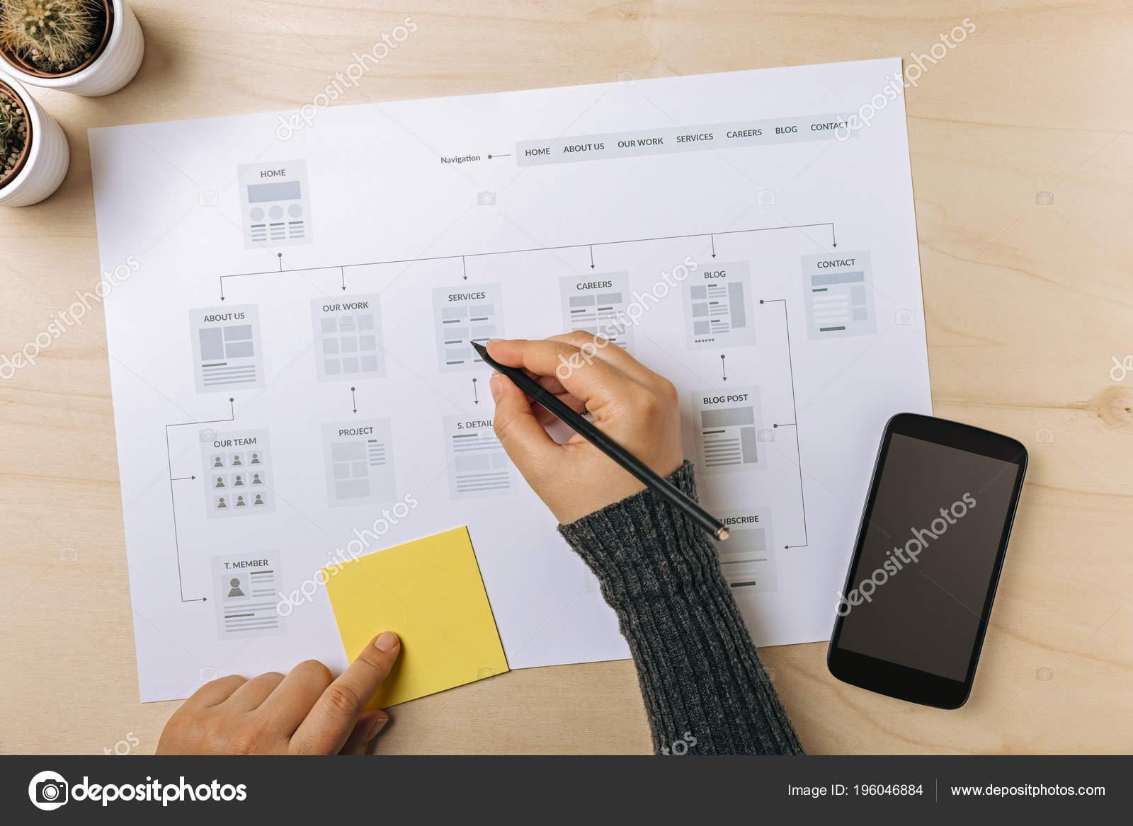 696d60787132 Веб-дизайнер работает на веб-сайте Карта сайта. Заложить квартиру — Фото  автора carmenmsaa
