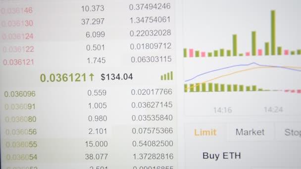 Tőzsde online emelkedés Számlatükör Etherium, Bitcoin, Litecoin, fodrozódás cryptocurrency diagramok.
