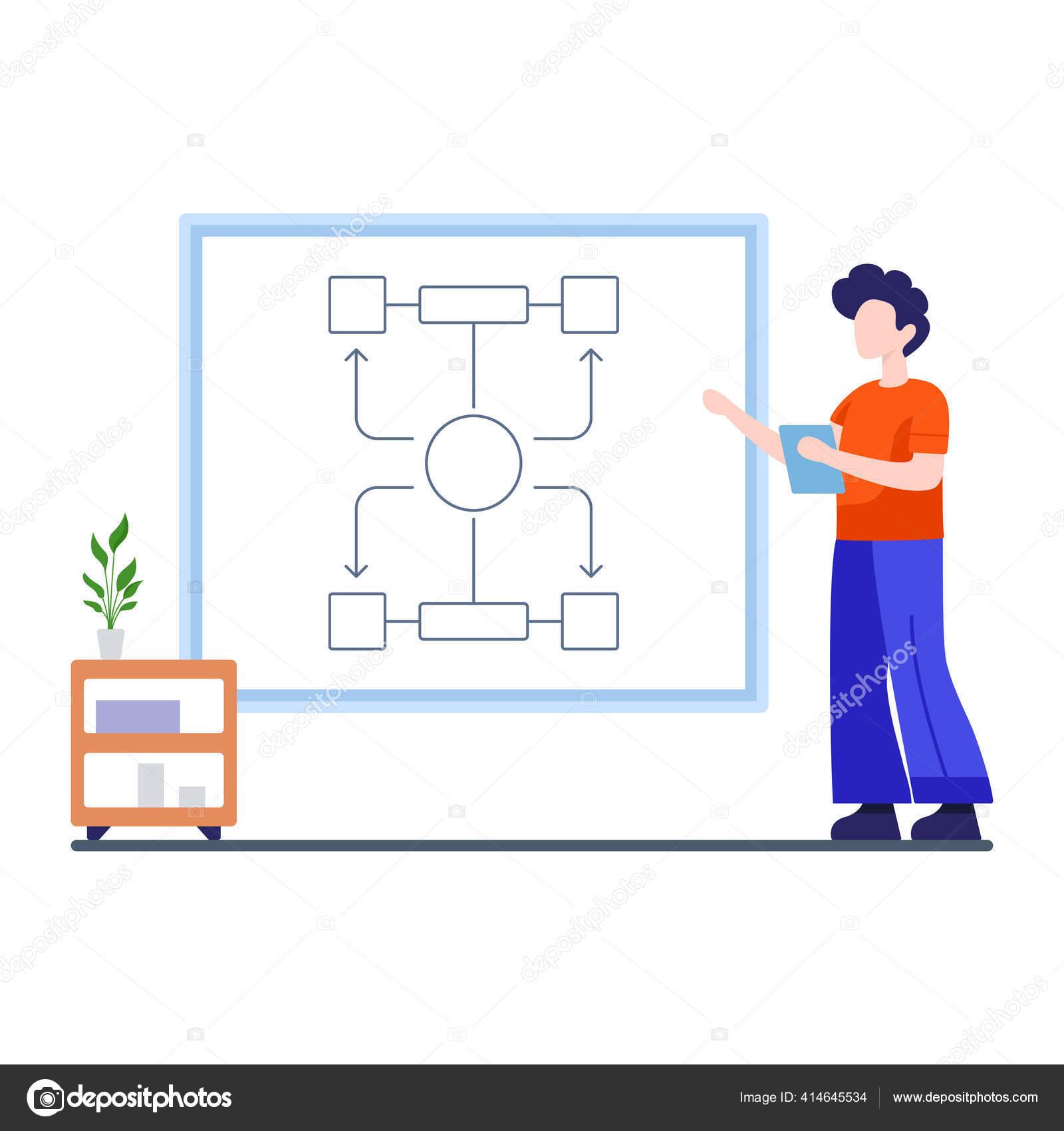 Flowchart Diagram Represents Algorithm Workflow Process Flat Illustration Stock Vector C Smashingstocks 414645534