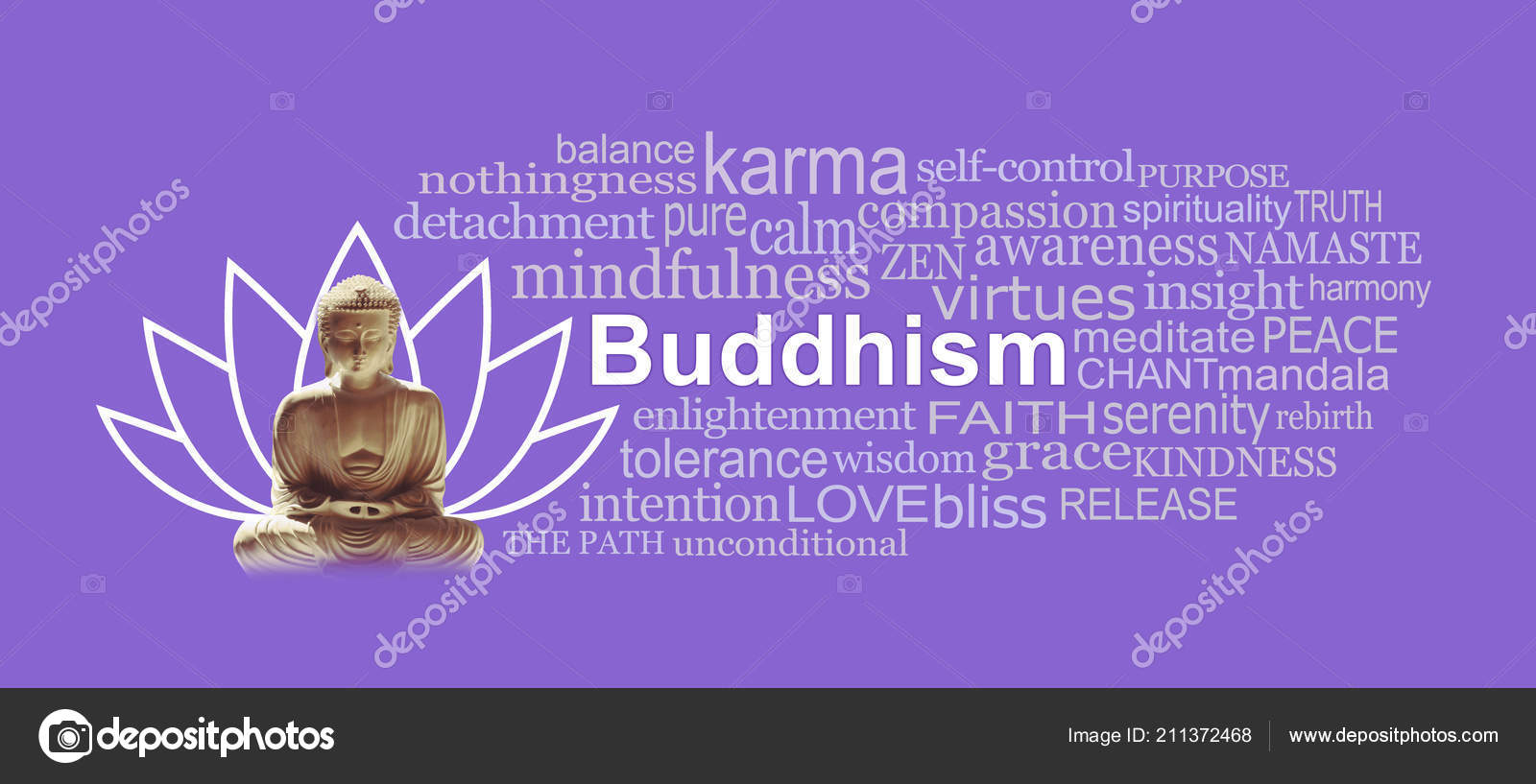 Buddhism Lotus Symbol Word Tag Cloud Buddha Seated Position Lotus