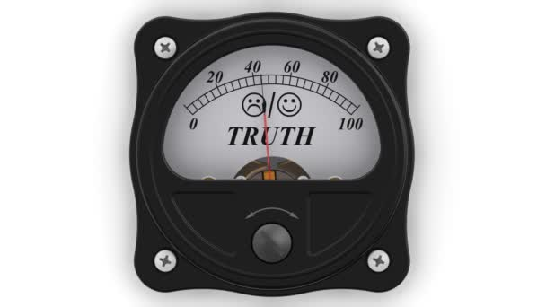 The truth indicator in action. The analog indicator is showing the level of TRUTH in percentages. Footage video