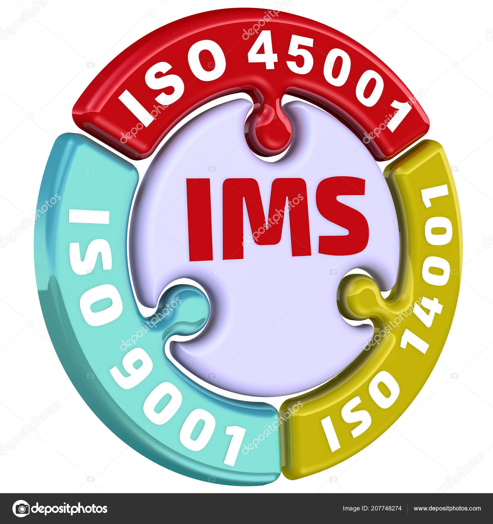 iso 9001 and iso 14000