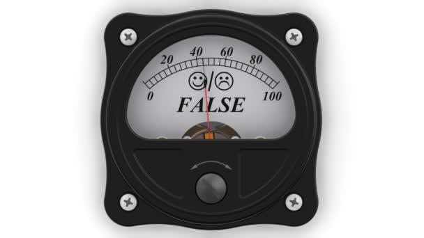 The indicator of the FALSE in action. The analog indicator is showing the level of the FALSE in percentages. Footage video