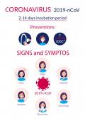 Lékařský plakát Wuhan Coronavirus 2019-nKoV. Příznaky, preventivní opatření, inkubační období a nebezpečí virové epidemie z Číny. Varování před pandemickým rizikem SARS. vektor
