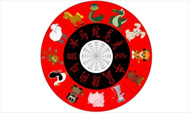 Illustrated Chinese Horoscope year wheel illustrated with Chinese character and animals on red and black.