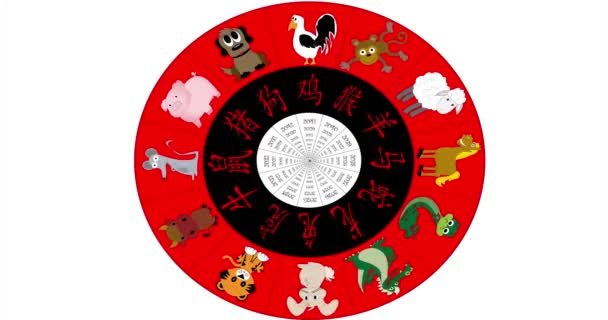 Animated Chinese Horoscope year wheel illustrated with Chinese character and animals on red and black.