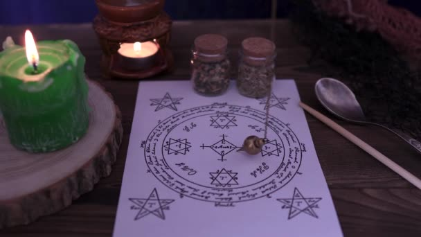 Az okkult boszorkányság helye