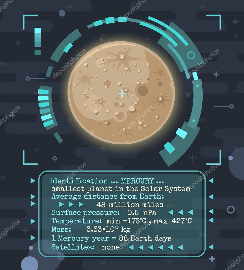 Vector concept illustration of Mercury the smallest planet in the Solar system, ID card with main information. Futuristic poster with HUD interface display elements. Space background in flat style