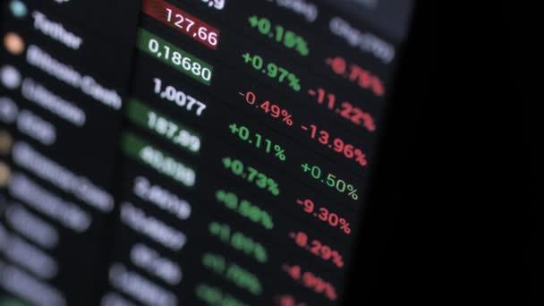 Akciový trh na digitální obrazovce, Informace o datech v časovém odstupu