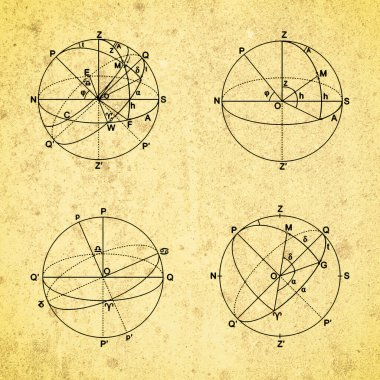 Celestial spheres. Ancient drawing. Axial tilt of the Earth. Backgrounds.